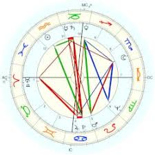 James Franco Birth Chart Dean James Astro Databank