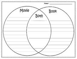 Book Vs Movie Venn Diagram Movie Vs Book Venn Diagram