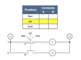 On Off Switch And Schematic Wiring Diagram 8 Pin Rocker Switch Wiring Diagram