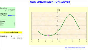 colebrook equation iteration excel tessshlo