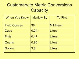 Liter Ounce Conversion Metric Measurement Chart For Kids