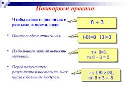 Конспект урока по теме Сложение и вычитание положительных и  Затем решают примеры на применение каждого из этих правил Слайды 4 9