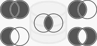 Types Of Sql Joins Venn Diagram Every Sql Join Youll Ever Need Katie Kodes