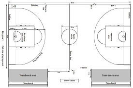 all rules and or laws of sportthe team bench areas shall be marked outside the playing court limited by two     lines as shown in diagram   there must be fourteen     seats available