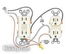 double outlet box wiring diagram in the middle of a run in one box outlet wiring diagram how to install electrical outlets in the kitchen
