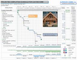 home construction schedule template excel free project management templates for construction aec software