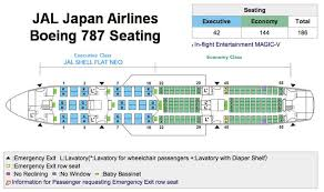 787 Airlines Seating Chart Jal Japan Airlines Boeing 787 Seating Chart Map Layout