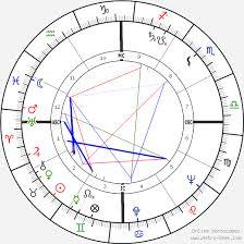 Ernesto Che Guevara Che Guevara Birth Chart Horoscope