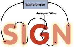 troubleshooting neon signs neon transformer wiring at Neon Sign Wiring Diagram