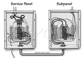 wiring diagram for 100 amp sub panel the wiring diagram wiring a main panel nilza wiring diagram