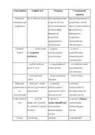 Виды перевода в современном мире курсовая по иностранным языкам   примеры переводоведение русский теория английский произведений теоретическая of лингвистика переводчик процесс словарь художественная Дипломные работы