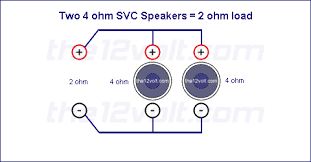 subwoofer wiring diagrams two 4 ohm single voice coil svc speakers option 1 parallel 2 ohm load speakers wired in parallel recommended amplifier stable at 2 or 1 ohm mono