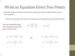 point slope formula point slope equation calculator graph within point slope form calculator point slope form