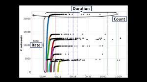 peak detector circuit diagram tradeoficcom wiring diagram rows feedback from optical sensor circuit diagram tradeoficcom directcoupled pushpull circuit diagram tradeoficcom schema wiring