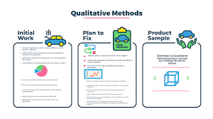 Fixed Research Design Qualitative Methodology Precision Consulting Llc
