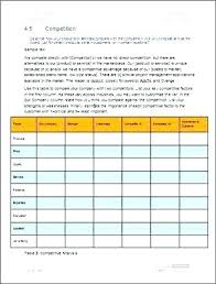 Business Plan Document Template Software Development Estimation Spreadsheet Project Estimation