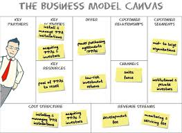 Workshop Business Model Canvas Masterclass Njii