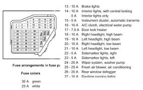 99 jetta fuse box diagram 2002 volkswagen vehiclepad 2003