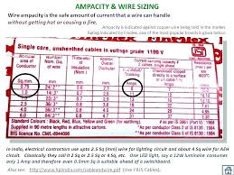 4 6 Gauge Copper Wire Amp Rating Stranded Wire Gauge Amp