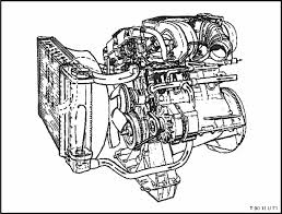 m42 engine technical information e30 bmw 3 series coolant flows vertically up and thru the engine block thru the cylinder head to the compact vertical flow radiator