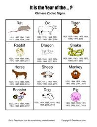 Zodiac Chart Chinese Zodiac Signs Great For Chinese New Year And Cultural Studies