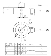 cell site wiring diagrams cell discover your wiring diagram force load cell wiring diagram nilza