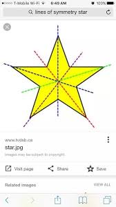 What Are The Lines Of Symmetry In A Star Quora