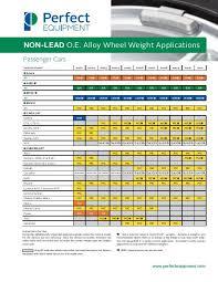 Wheel Weight Application Chart