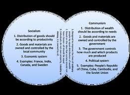Socialism And Communism Venn Diagram Communism Vs Fascism Venn Diagram Unique Munism Vs Socialism