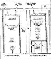 interior standard barn door sizes rough openings opening size for inch