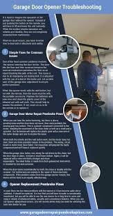 garage door repair pembroke pinesDoor Repair Pembroke Pines Infographic
