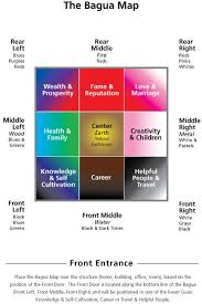 feng shui home office colors. feng shuiu0027s nine baguas your front entrance is in the helpful people area and shui home office colors e