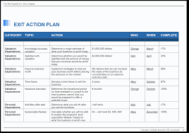 Coupon Format Time And Action Plan Format Coupon Template Download Strategic How 21