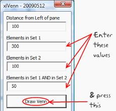 How To Make A Venn Diagram In Excel Venn Diagrams In Microsoft Excel