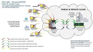 lg atv gy wiring diagram on gy6 engine wiring diagram gy6 atv engine
