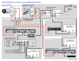 direct tv wiring diagram beautiful electrical dish network 16 3 dish network wiring diagram direct tv wiring diagram beautiful electrical dish network 16