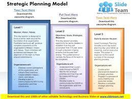 Strategic Business Plan Template Ppt Latin