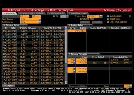 Usd Chart Bloomberg Introduction To Bloomberg Fx Functions Datapoints A Blog