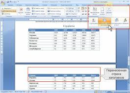 НОУ ИНТУИТ Лекция Таблицы и структура документа Перенос строки заголовков таблицы на следующую страницу