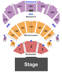 Ocean Center Seating Chart Ovation Hall Seating Chart Atlantic City