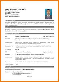 Stunning B Pharmacy Resume Format Gallery Example Resume Ideas