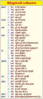 Nakshatra Animal Chart In Tamil Rasi Nakshatra Chart In Tamil Bedowntowndaytona Com