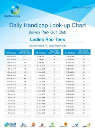 Daily Handicap Lookup Chart Ladies Red Tees Daily Handicap