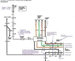 ge starter wiring diagrams most ge magnetic starter wiring diagrams ge starter wiring diagrams top cutler hammer starter wiring diagram best of wiring diagram as well