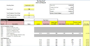 Production Reporting Templates Daily Production Report Template
