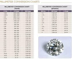 Diamond Conversion Charts