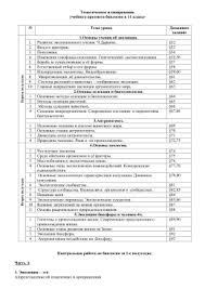 Контрольная работа за i полугодие по биологии в классе Тематическое планирование учебного предмета биологии в 11
