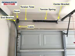 garage door tension spring garage door garage door tension spring broke contemporary should i have 1 garage door tension spring