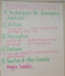 Developing Character Anchor Chart Teaching Writing