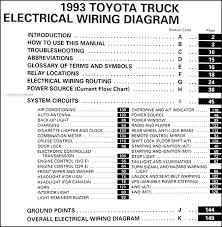 1992 toyota pickup wiring harness diagram 1992 toyota pickup wiring diagram wiring diagram schematics on 1992 toyota pickup wiring harness diagram